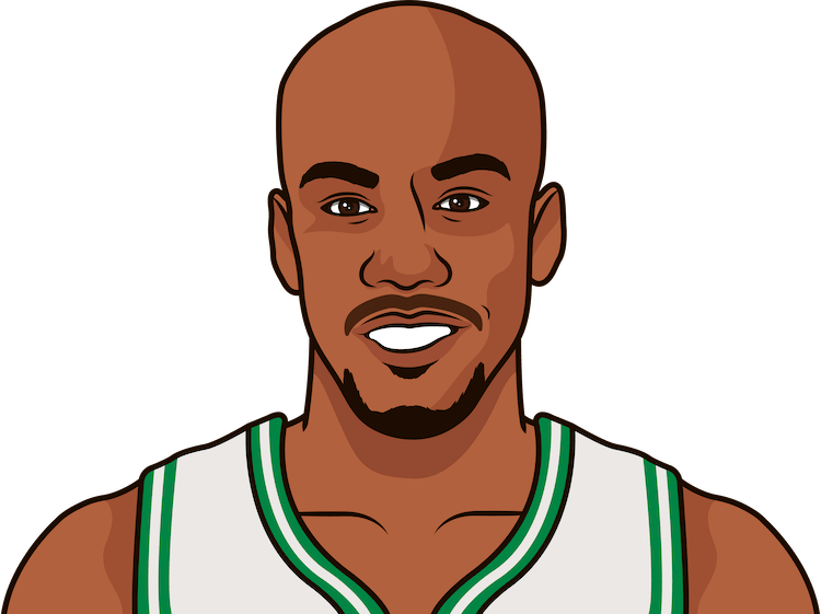 stephon marbury most rebounds in a game as a celtic