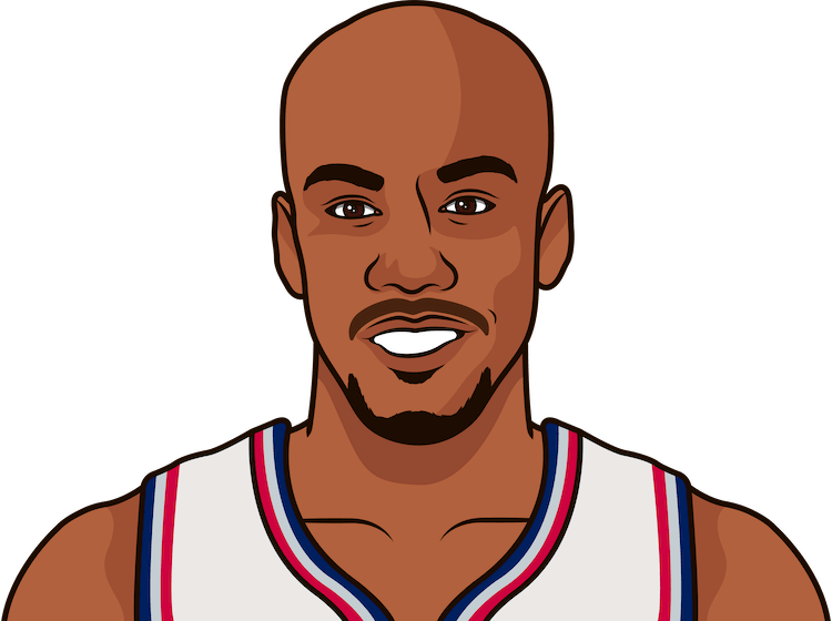 stephon marbury most rebounds in a game as a net