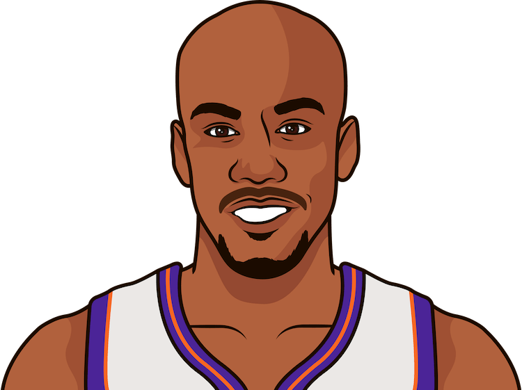 stephon marbury most rebounds in a game as a sun