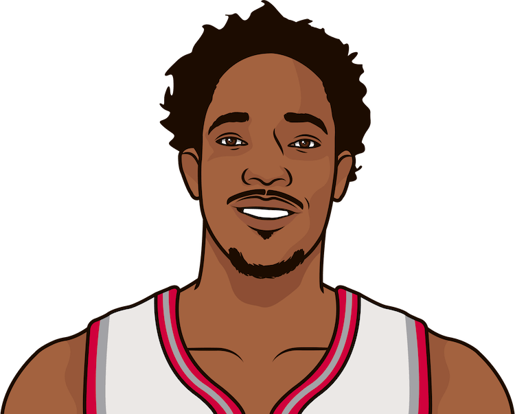 What are the most points in a game this season by DeMar DeRozan?