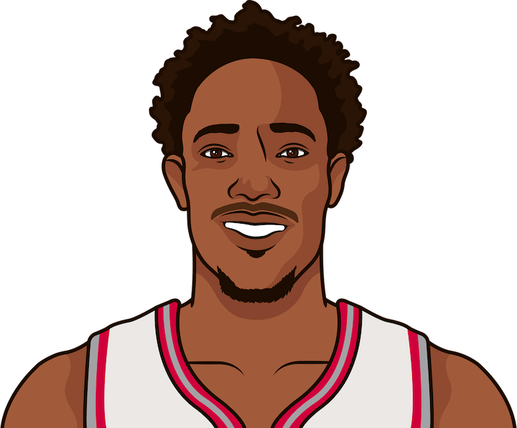 demar derozan most 3-pointers in a game