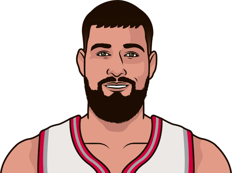 jonas valanciunas 3pm, 3pa, 3p% this season