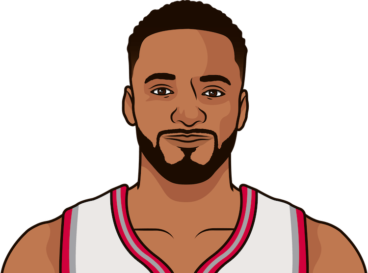 norman powell in b2b game by game