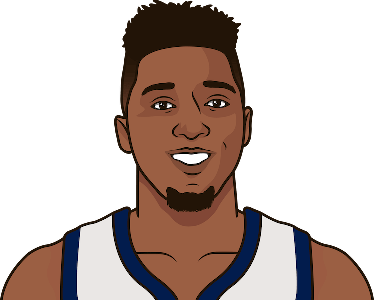 donovan mitchell last 10 games against nuggets by game