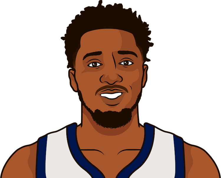 donovan mitchell against new orleans last 10 games game log