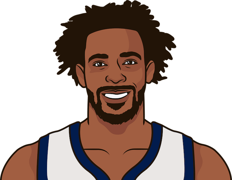 mike conley gamelog