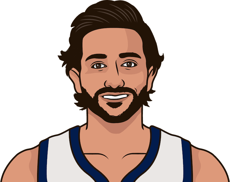 ricky rubio each of the last 5 games vs pelicans