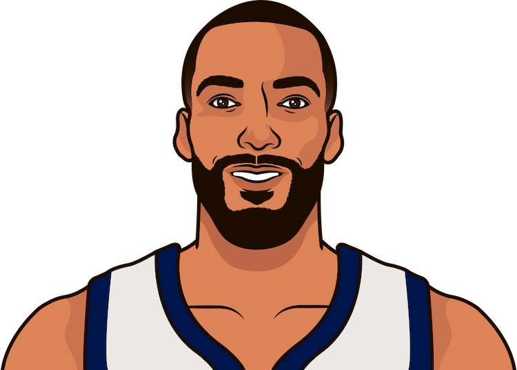 rudy gobert against suns last 10 games game log