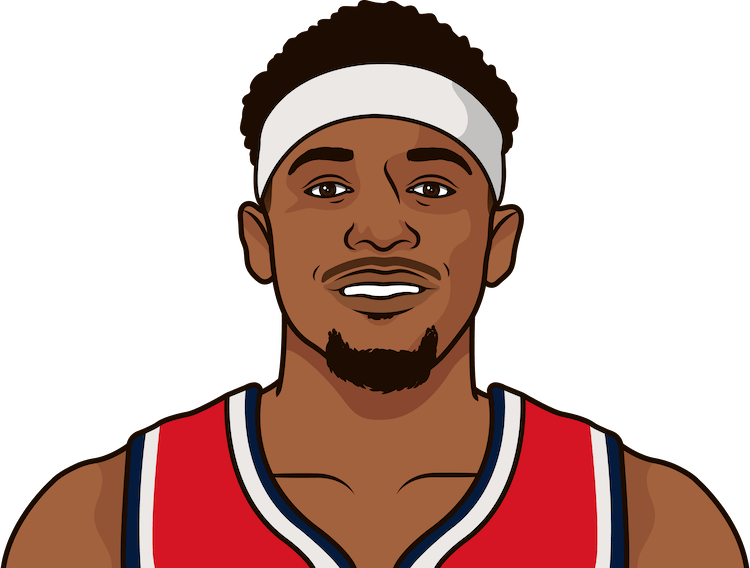bradley beal stats with john wall off the court