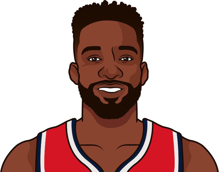 jeff green usage rate, assist percentage with, without john wall this season