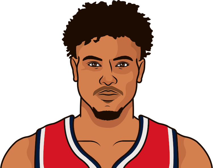 kelly oubre jr. usage rate, assist percentage with and without john wall