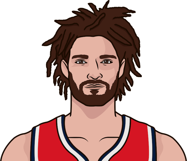 robin lopez vs lac, average stats, last 2 years
