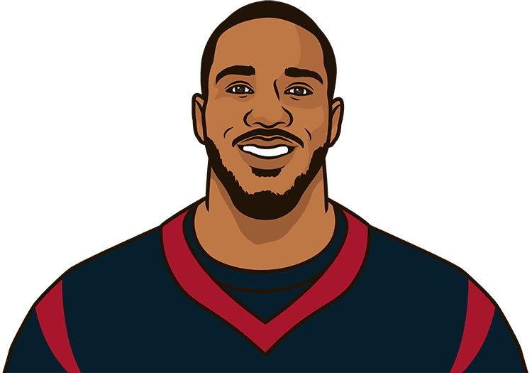What are the most points in a game by the Houston Texans?