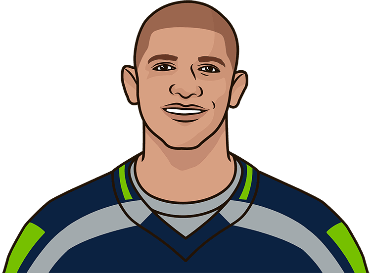 Which Seattle tight end has the most receiving touchdowns in a season?