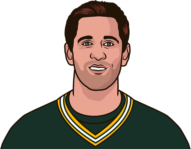 Who has the highest passer rating in a road game vs Dallas since 1969 for the Packers?