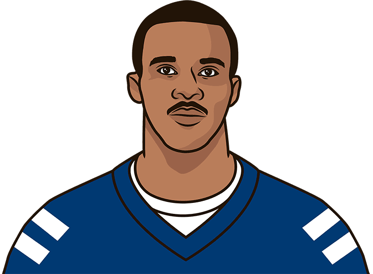 marvin harrison averages from 1999 to 2005