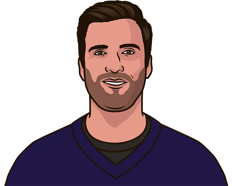 What are the most rushing yards in a game this season by Joe Flacco?