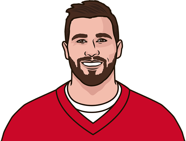 travis kelce game logs vs texans
