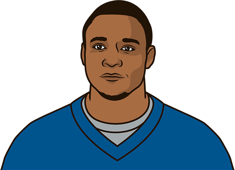 barry sanders rushing+ yds at home, on the road