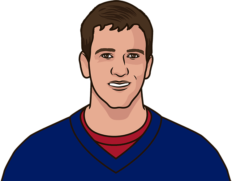 eli manning vs. eagles 2016-2018