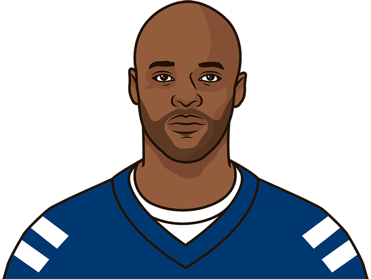 What are the most receiving yards in a playoff game by Reggie Wayne?