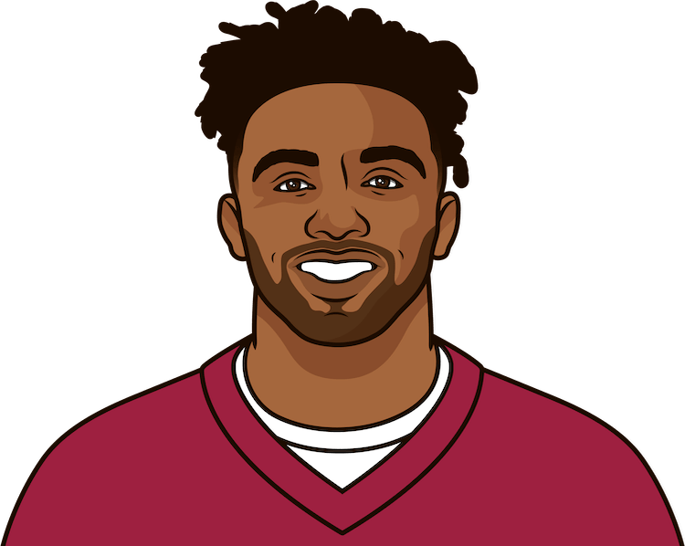 what place is christian kirk in receiving yards