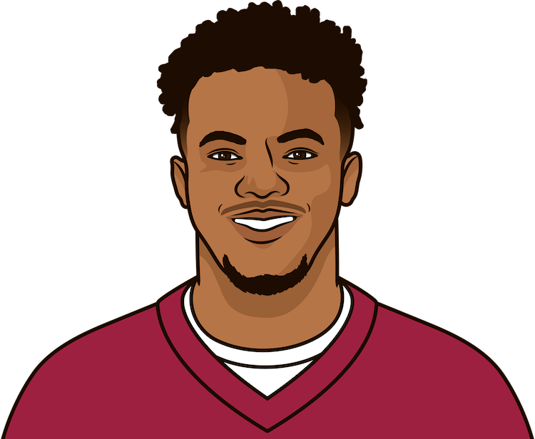 kyler murray in kyler murray's last game rush yards