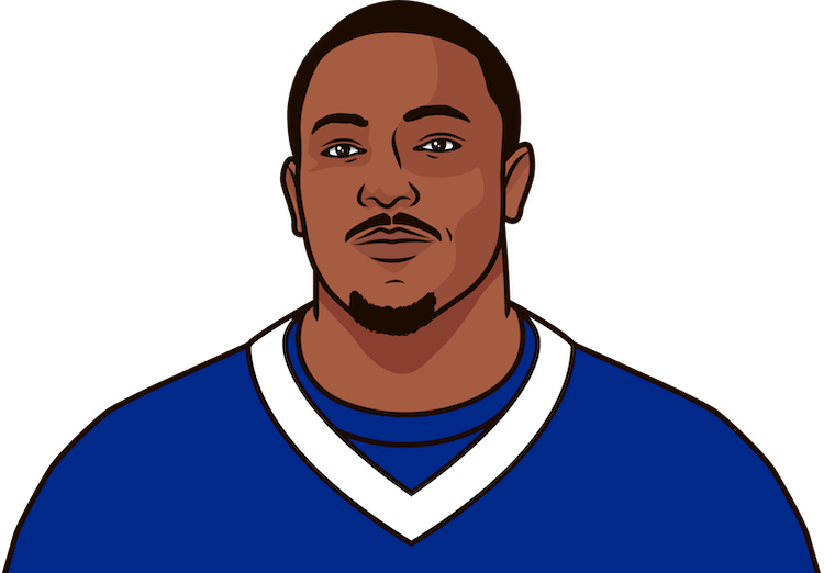 lesean mccoy stats without sammy watkins 2016