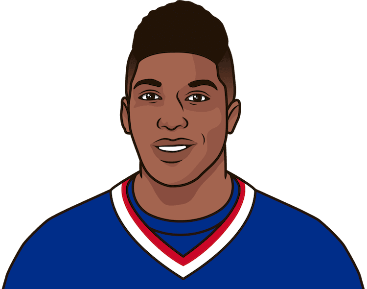 How many receiving touchdowns does Zay Jones have?