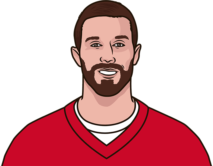 What is the highest passer rating in a season by Alex Smith?