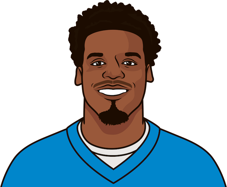 cam newton total touchdowns by game