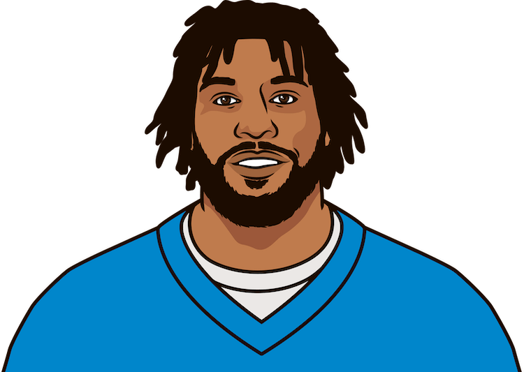 how did the carolina panthers do in 2003
