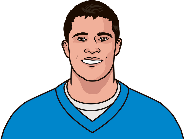 luke kuechly attempts