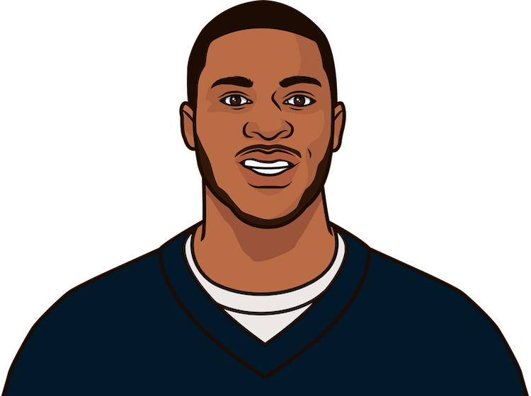 a.j. brown, adam thielen, a.j. green, allen lazard, allen robinson, anthony miller this season, list 100 rec yard games