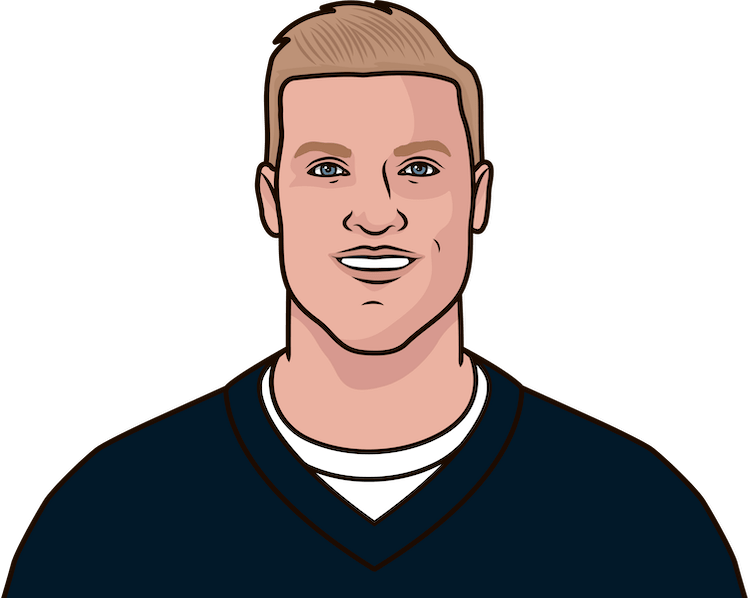 josh mccown vs ravens by game