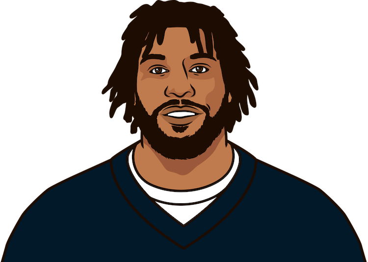 julius peppers 2010