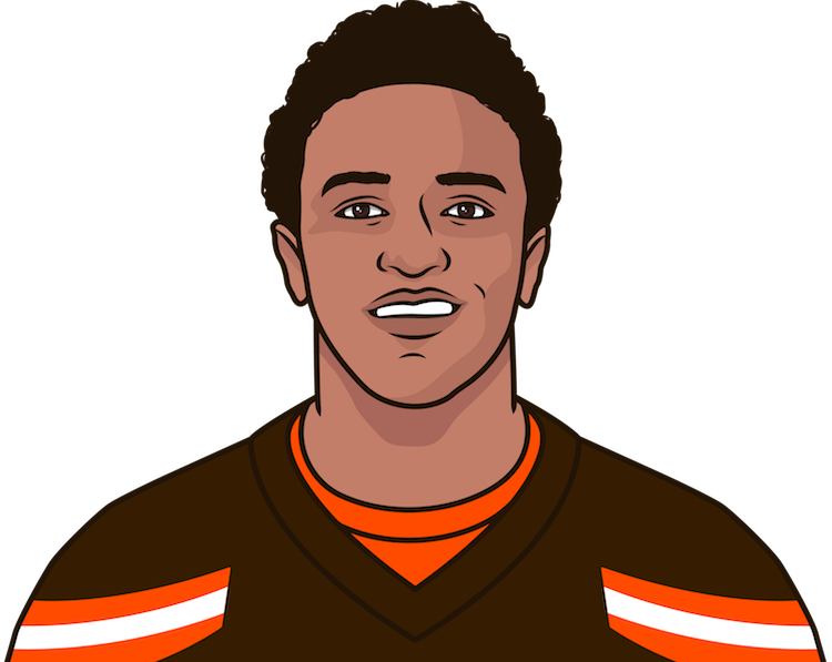 What is DeShone Kizer's highest passer rating in a game?