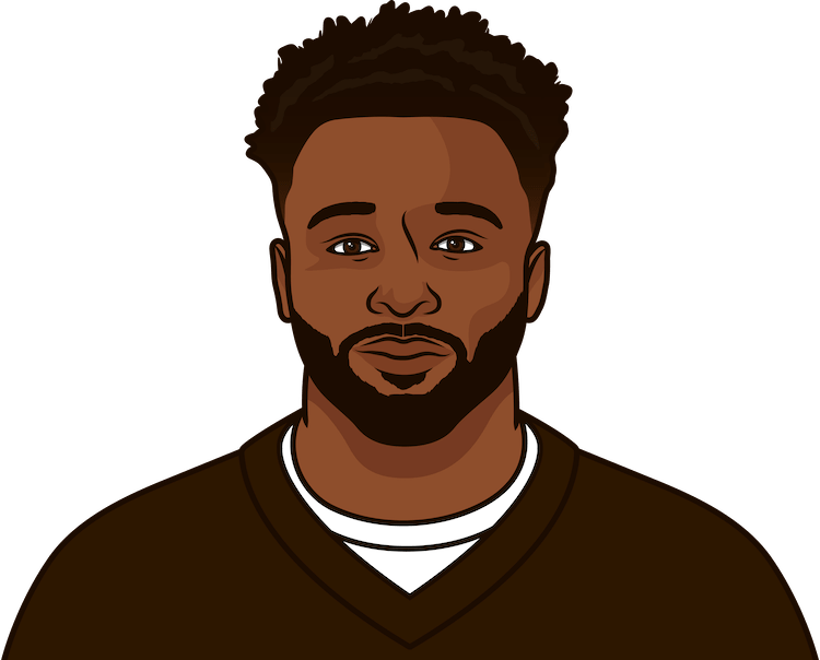 jarvis landry game log