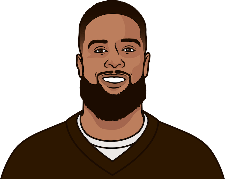 how many career passing completions does odell beckham jr. have