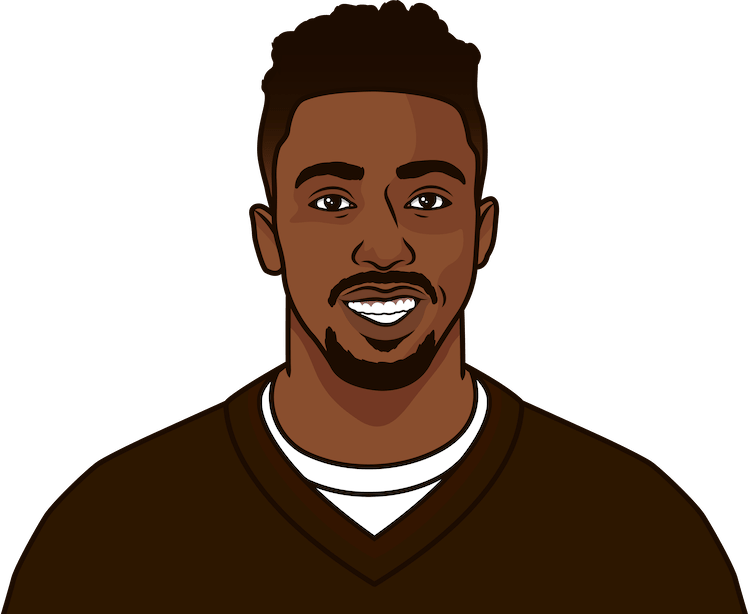 lowest passing yards per att by tyrod taylor in a game with 10 or more att