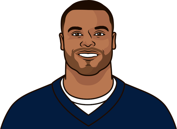 dak prescott gamelogs vs giants