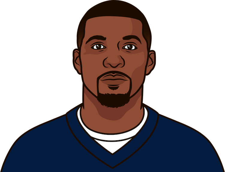dez bryant against bills