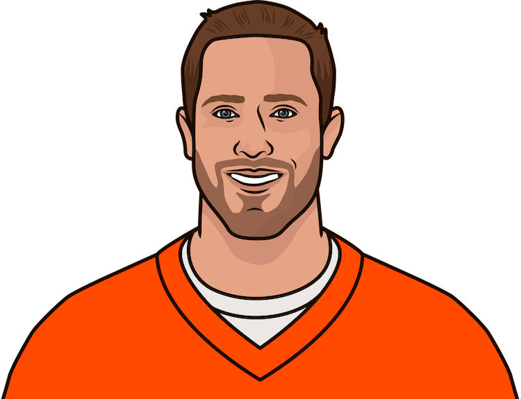 how many games did case keenum play in 2018