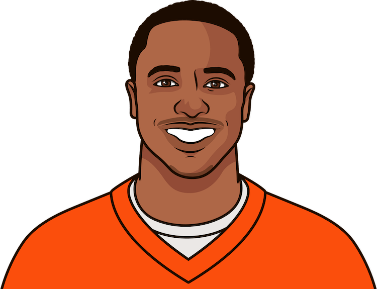 Courtland Sutton