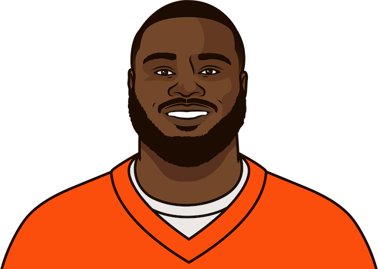 Royce Freeman