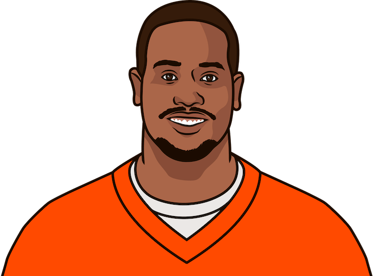 broncos record with bradley chubb and von miller