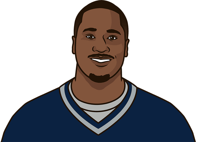 What are the most rushing yards in a game by Dion Lewis?