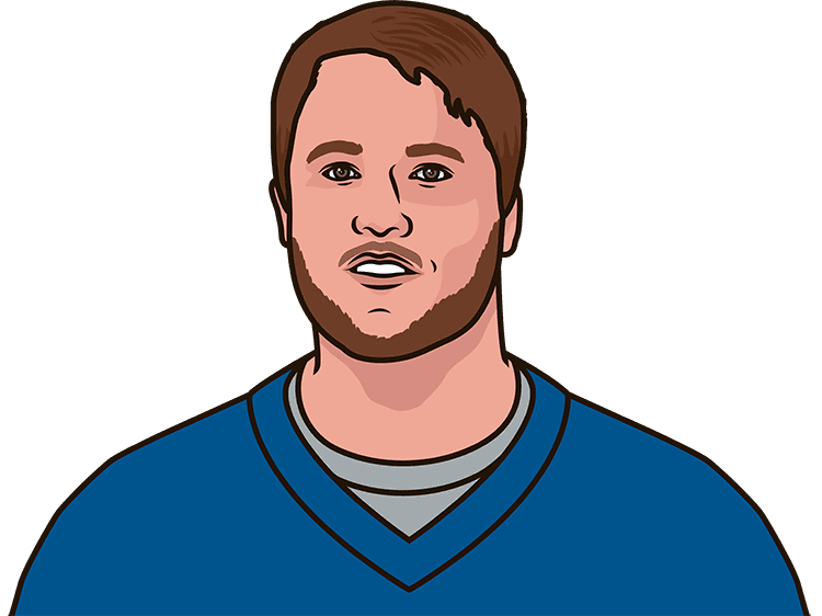 What is Matthew Stafford's highest passer rating in a game vs Chicago?