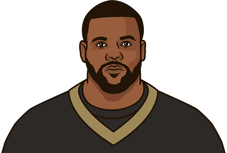 What are the most rushing yards in a game this season by Mark Ingram?