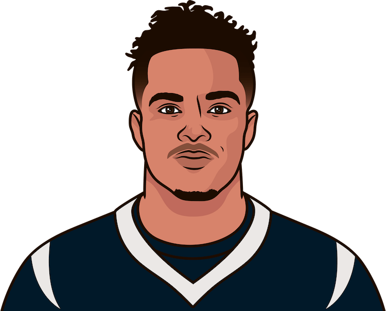 Kenny Stills